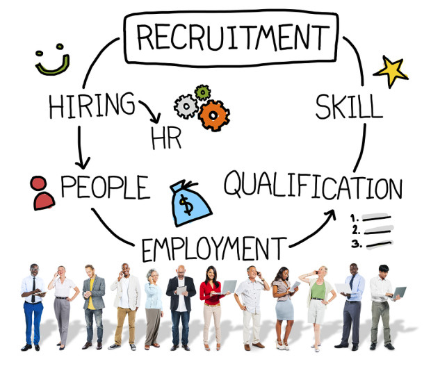 selection and recruitment of life advisors Competency-based recruitment is a process of recruitment based on the ability of candidates to produce anecdotes about their professional experience which can be used as evidence that the candidate has a given competency.