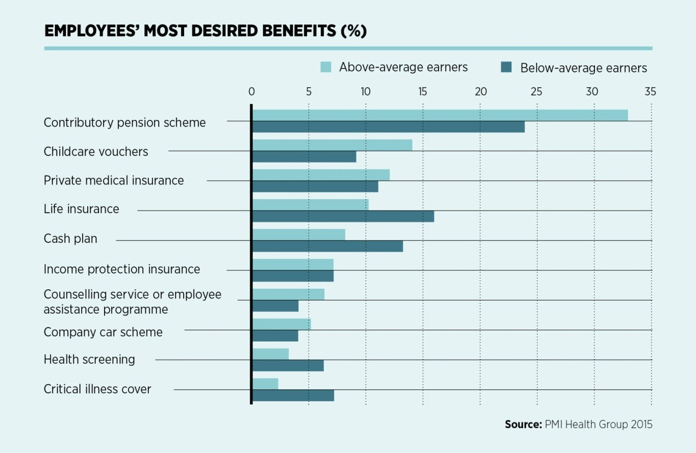 hrm of the most desired employer