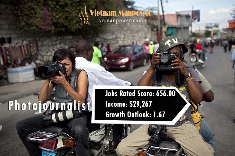 Top-10-worst-jobs-in-2015-4
