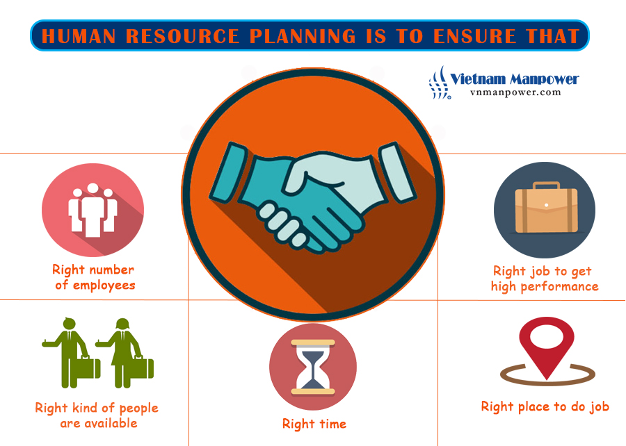 human-resource-planning