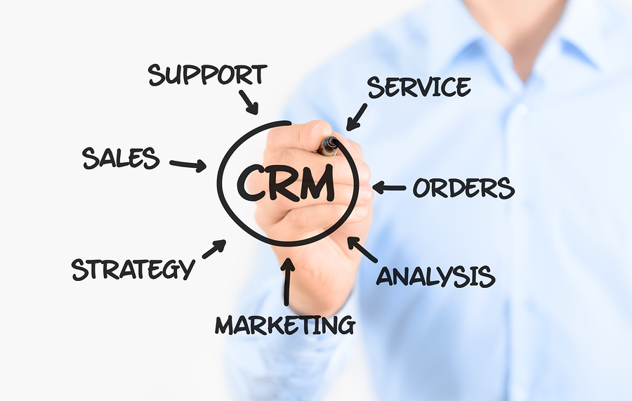 CRM for customer satisfaction