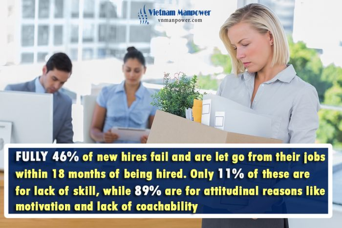 facts on new hires