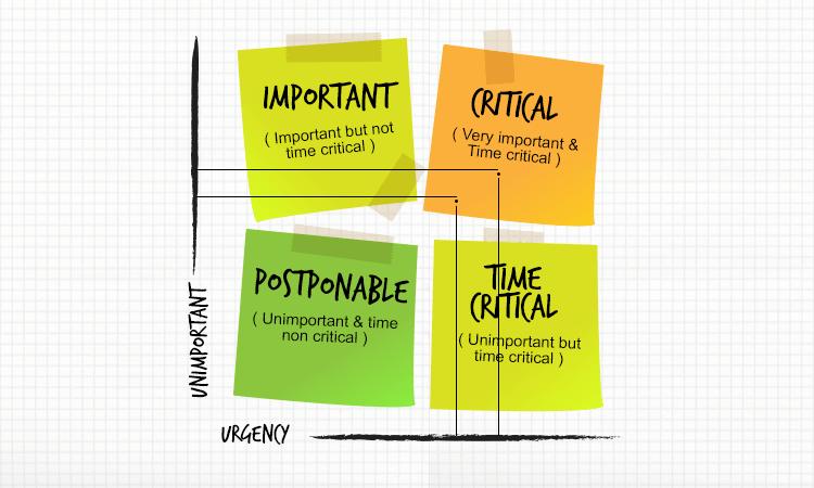 set-priority