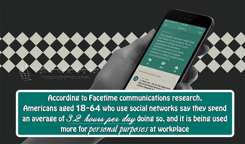 social-media-distractions