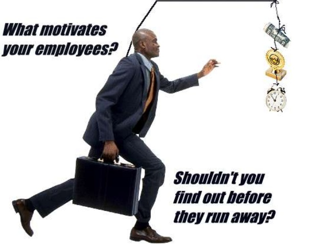 what is your employee motivation