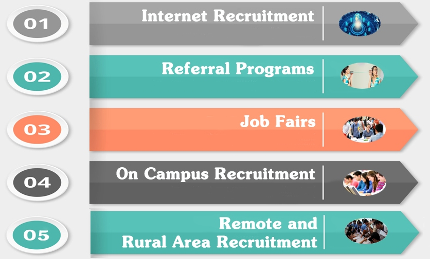 applicant-sources-for-local-recruitment-service